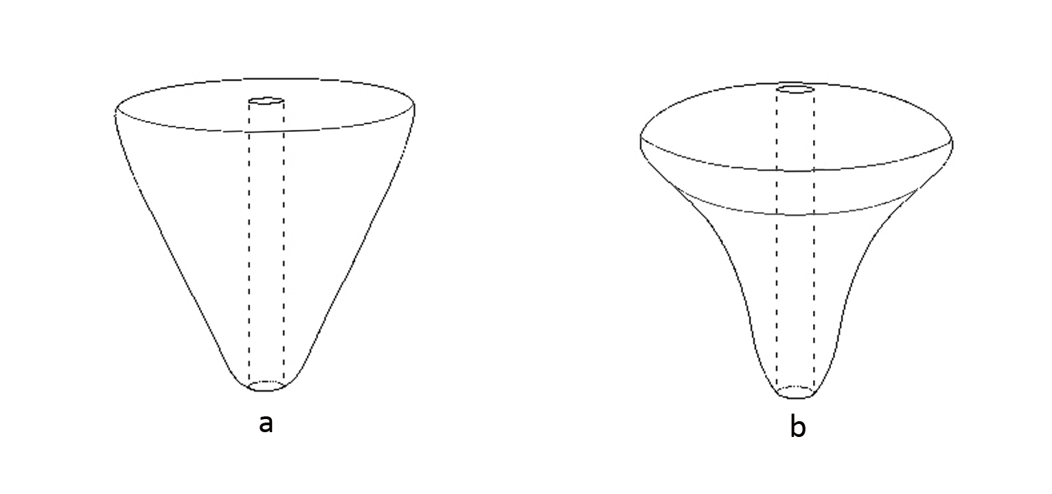 Drawings of spindle-whorls.